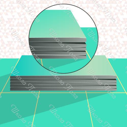 Кривая плитка