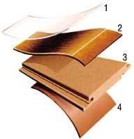 Четыре слоя ламинированной доски.