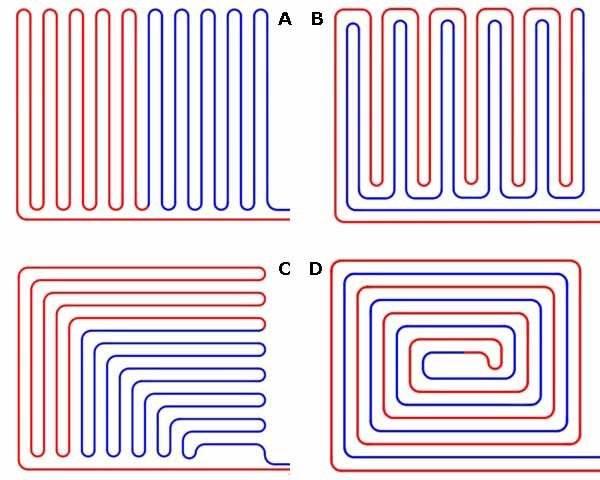 Четыре возможных схемы раскладки труб, если выдержана максимальная длина контура водяного теплого пола, то все они в равной степени выполнят свою задачу