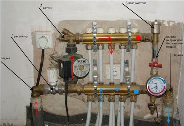 Действие системы подмеса воды