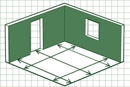 Длина и ширина помещения измеряется в нескольких местах