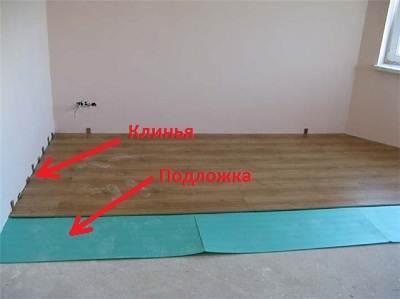 Для улучшения тепло- и звукоизолирующих свойств между ламинатом и черновым полом простилается подложка. Зазор между покрытием и стеной обеспечивают клинья.