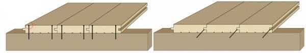 Два способа фиксации половиц – сквозь массив и в паз под углом 45⁰