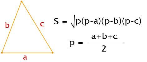 Формула Герона для треугольника