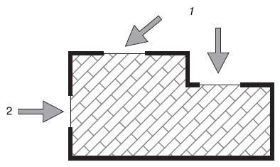 Фото принципа расположения панелей