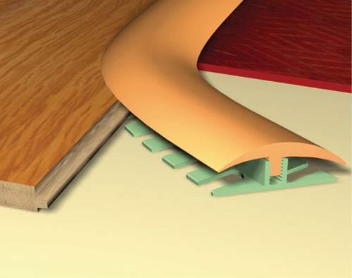 Гибкий стыковочный профиль предназначен для криволинейных стыков.