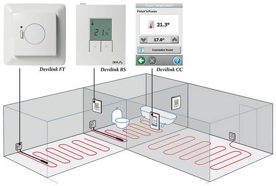 Использование нескольких систем контроля температуры даст возможность регулировать потребление в каждом помещении отдельно