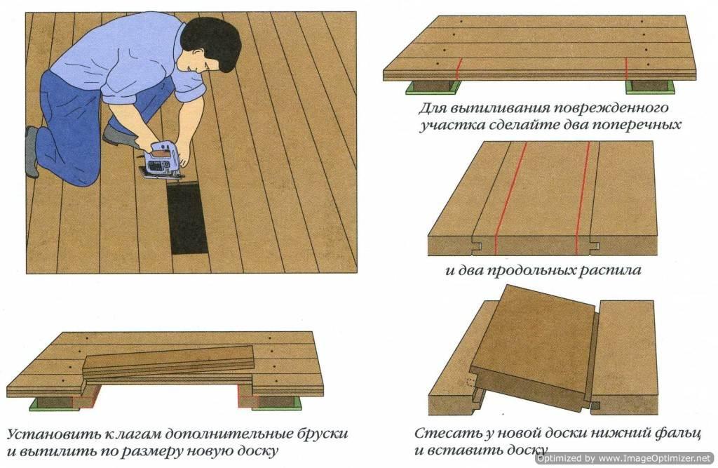 Как отремонтировать старый деревянный пол своими руками