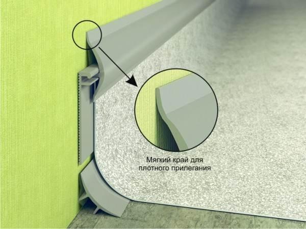 Каннелюрные плинтуса, которые с успехом можно использовать для завода линолеума с пола на боковые поверхности ванной.
