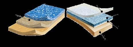 Когда решили стелить линолеум на пол или клеить линолеум на стену в ванную, то используйте его гомогенные (однородные) типы из ПВХ, а не гетерогенные, например, с войлочной или другой впитывающей влагу подложкой.