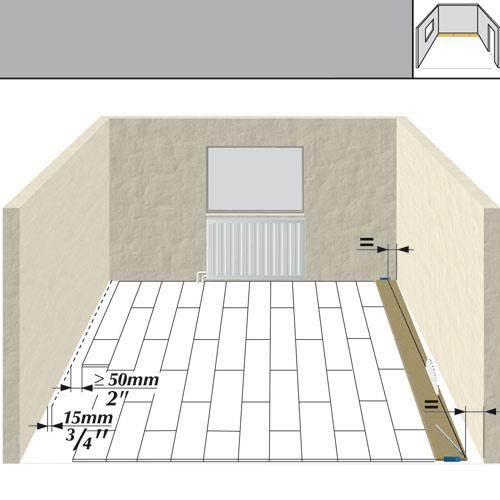 Ламинат не должен доходить до стен около 15 мм.