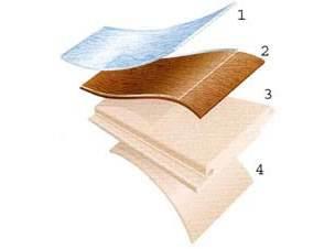 Ламинированная доска состоит из четырех слоев.
