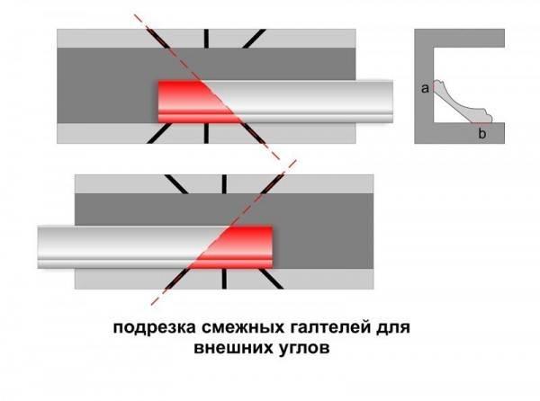Линии среза при формировании внешних углов