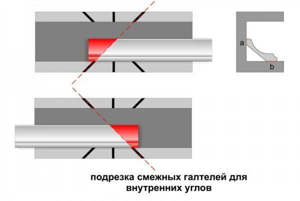 Линия среза при формировании внутренних углов