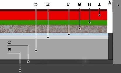 Можно ламинат класть на линолеум и создавать вот такую супер многослойную структуру – наверное, да, если, например, прежнее покрытие теплое и в хорошем состоянии