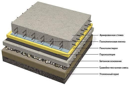 На фото гидроизоляция бетонных полов.