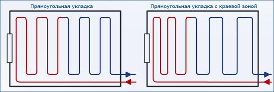 На фото представлены схемы с краевой зоной и без нее