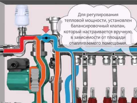 На схеме показано направление воды в системе