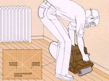 Обработка деревянного пола шлифмашиной