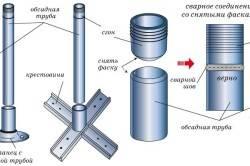 Одни из вариантов изготовления металлических конструкций для лестничных перил и их способ крепления к поверхности