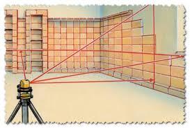 Определение уровня лазерным нивелиром