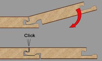 От типа соединения деталей зависит, какой ламинат выбрать на кухню