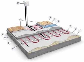 Первый вариант - Схема укладки нагревательных матов