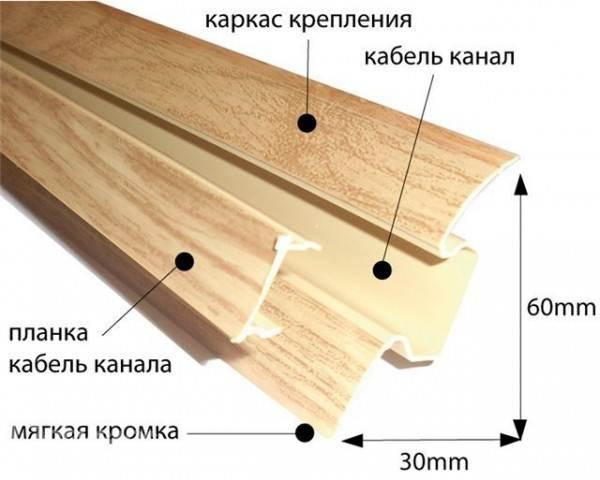 Пластиковое изделие в более подробном ракурсе