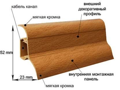 пластиковый плинтус с кабель-каналом