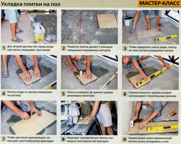 Порядок проведения работ по укладке плитки.