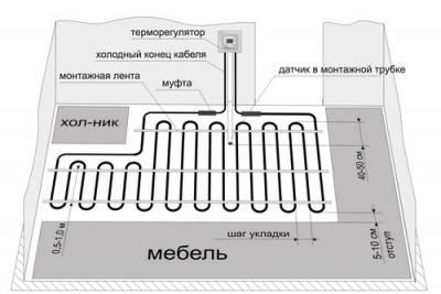 Пример подключения контролера на кухне показан на фото