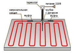 Принципиальная схема подключения электрического пола.