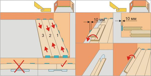 Процесс укладки и подрезки панелей