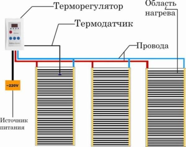 Схема для подключения ИПО