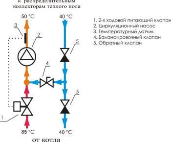 Схема двухходового клапана