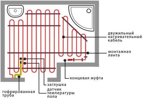 Схема этой системы