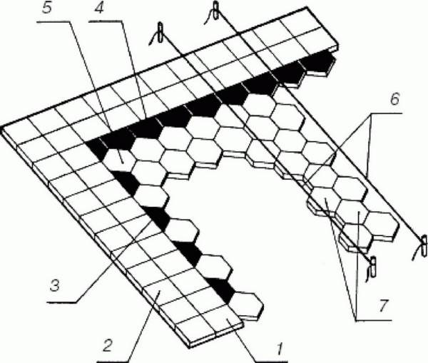 Схема-инструкция укладки шестигранника, где: 1 – фризовая линия; 2 – заделочная линия; 3 – половинки с четырьмя гранями; 4 – половинки с пять гранями; 5 – плитки с шестью гранями; 6 – причалки; 7 – линии маячные.