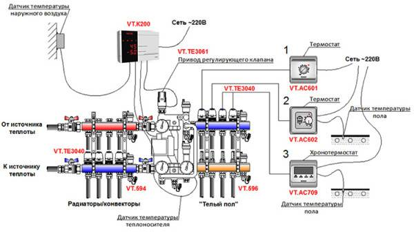 Схема монтажа коллектора и датчиков