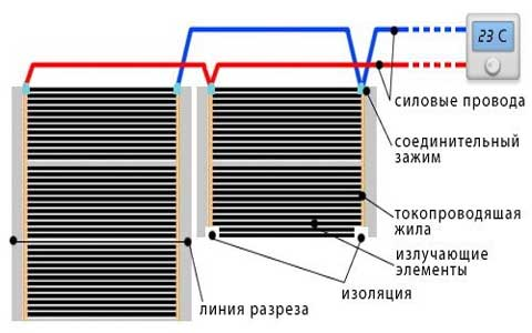 Схема подключения системы к терморегулятору