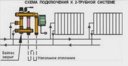 Схема подключения термосмесителя к теплому полу и центральному отоплению