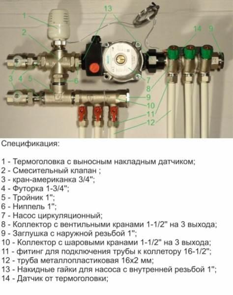Схема сборки на 2-4 контура с термоголовкой