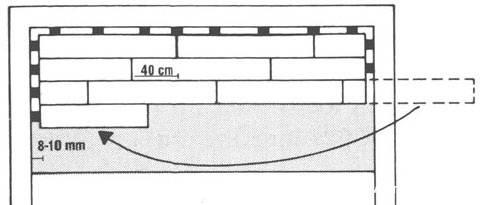 Схема укладки рядов