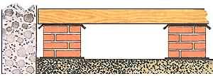 Схематическое изображение структуры «плавающего» напольного покрытия.