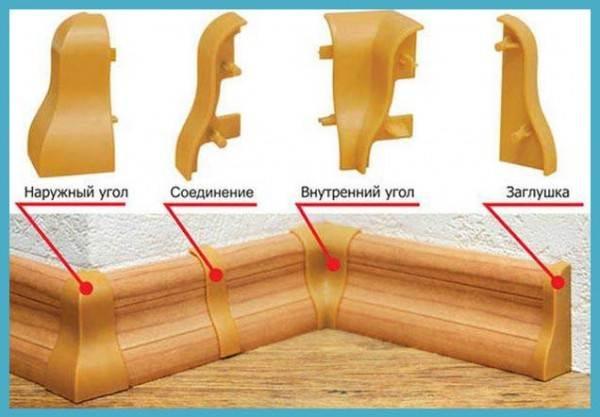 Соединительные элементы и заглушка