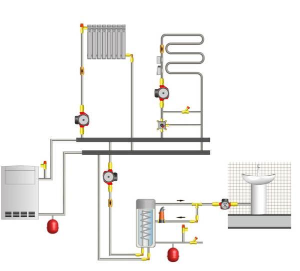 Совместное использование радиаторов и теплого пола.