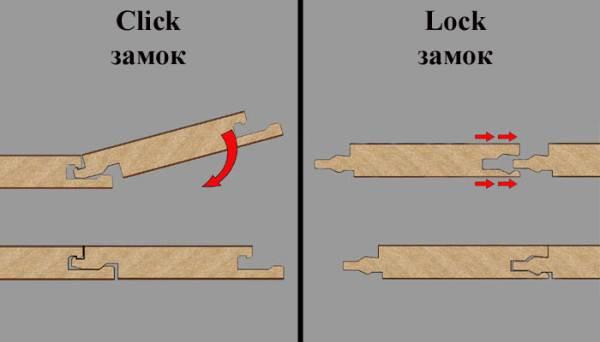 Способы крепления панелей – обратите внимание, замок Click не вбивается, а фиксируется под углом 15-20 градусов