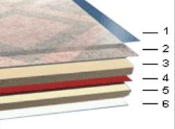 Структура гетерогенного линолеумного покрытия