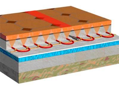 Структура теплого пола с из плитки