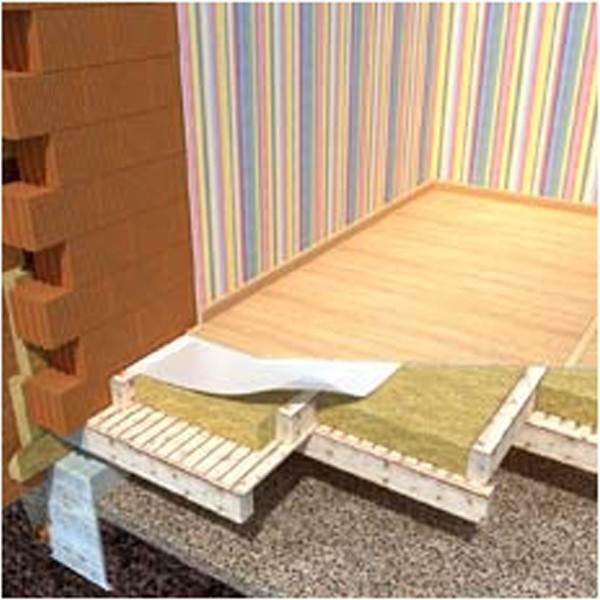 Структура утепленного деревянного пола.
