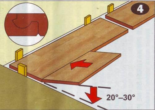Технология укладки ламината на деревянный пол замковым методом